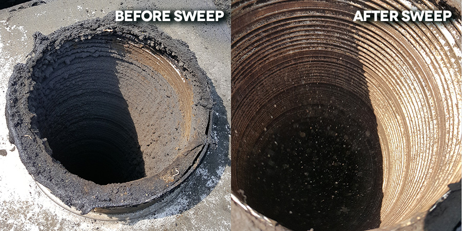 sweep_before.after_